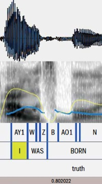 An example of the waveform of an utterance from the corpus, along with its spectrogram.